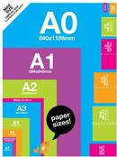Choix de la qualité et du format papier pour vos affiches